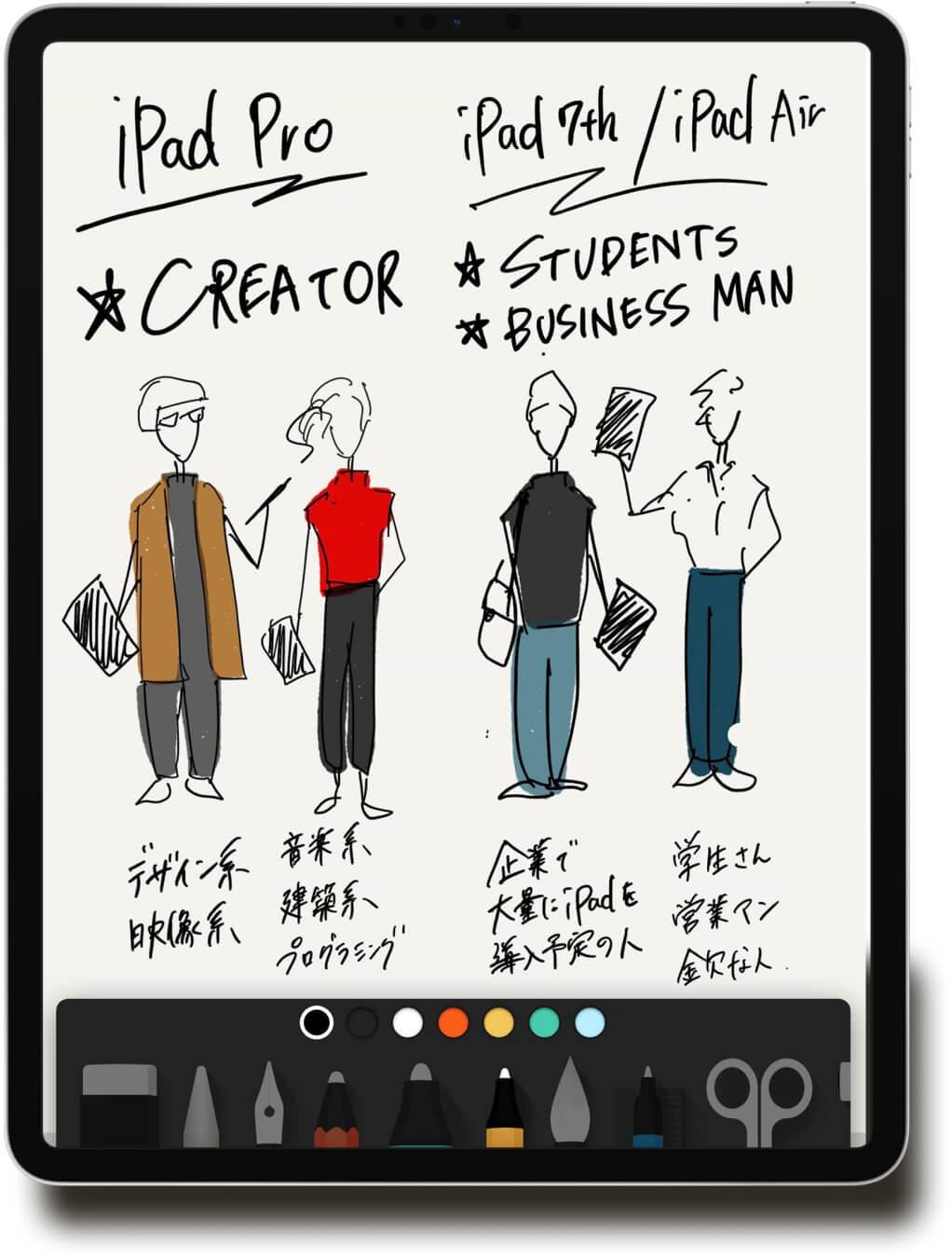 日常生活で使っているiPadのイメージ画像です